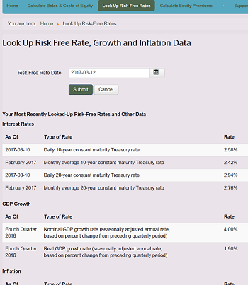 Look Up Risk Free Rates